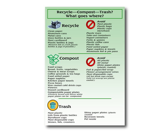 Poster design for in-house info on composting/recycling, Edmonds, WA